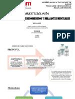 Anestésicos Intravenosos y Relajantes Musculares MILLER