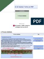 Analisis de Tarjeta Ydrive en PDP