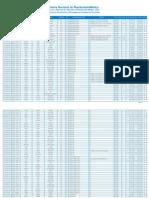 UPCH Listado Postulantes.pdf