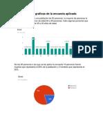 Interpretación y Graficas de La Encuesta Aplicada