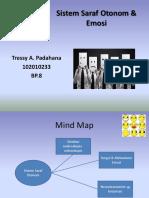 PPT Blok 6 (SP) - Sistem Saraf Otonom & Emosi