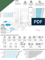 Ingresos y costo de vida en las ciudades del mundo