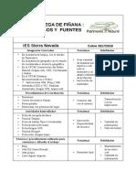 Resumen Programa Educativvo Patrimonio Natural La Vega de Fiñana