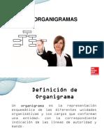 PPT Ampliacion1 U01 Los Organigramas