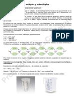 FQ3 - Magnitudes Físicas - Volumen y Capacidad - Unidades - Múltiplos - Submúltiplos