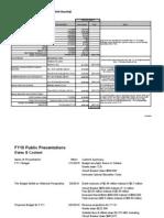 Factors & Timeline 9-13-10.JDunn