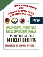 Kejohanan Lawn Bowls u25 Singles & Open Pairs 2017 - Laporan