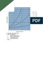 Solubility Worksheet.docx