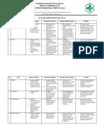 8.7.2.b Bukti analisis evaluasi kinerja ROHMAH.docx