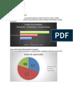 Graficas de Las Encuestas
