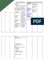 Learning Plan Sample