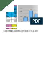 Valores Seleccionados y Grafico - Copia
