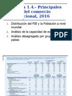 Práctica_1.4 (1)