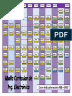 L2 - MALLA CURRICULAR.pdf