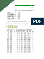 Análisis Del Efecto de La Variacion Del Coeficiente de Dispersion