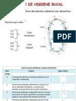 INDICE DE HIGIENE ORAL SIMPLIFICADO.pptx