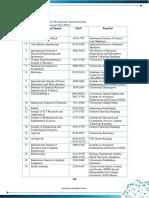 List Jurnal Indonesia Bereputasi Internasional Nasional Terakreditasi