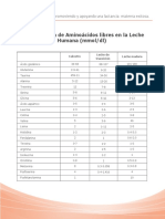 Tabla_Concentracion_Aminoa.pdf