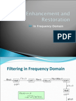 6_Filter in Frequency Domain (Fourier)