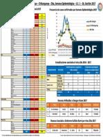 Situación Epidemiológica 12-09-17 Dengue-Chik-Zika Sem 36