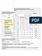 Model Curriculum Diploma Electrical Engineering 310812.PDF-Copy Export