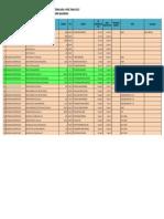Monitoring Spb Abpp 13 Oktober 2017