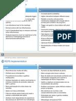 RCPS Implementation - 3° wave en-pt