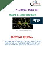 DIAPOSITIVAS CAMPO ELECTRICO.pptx