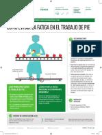FT Packing Fatiga de Pie