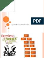 Derecho Definitivo.pptx