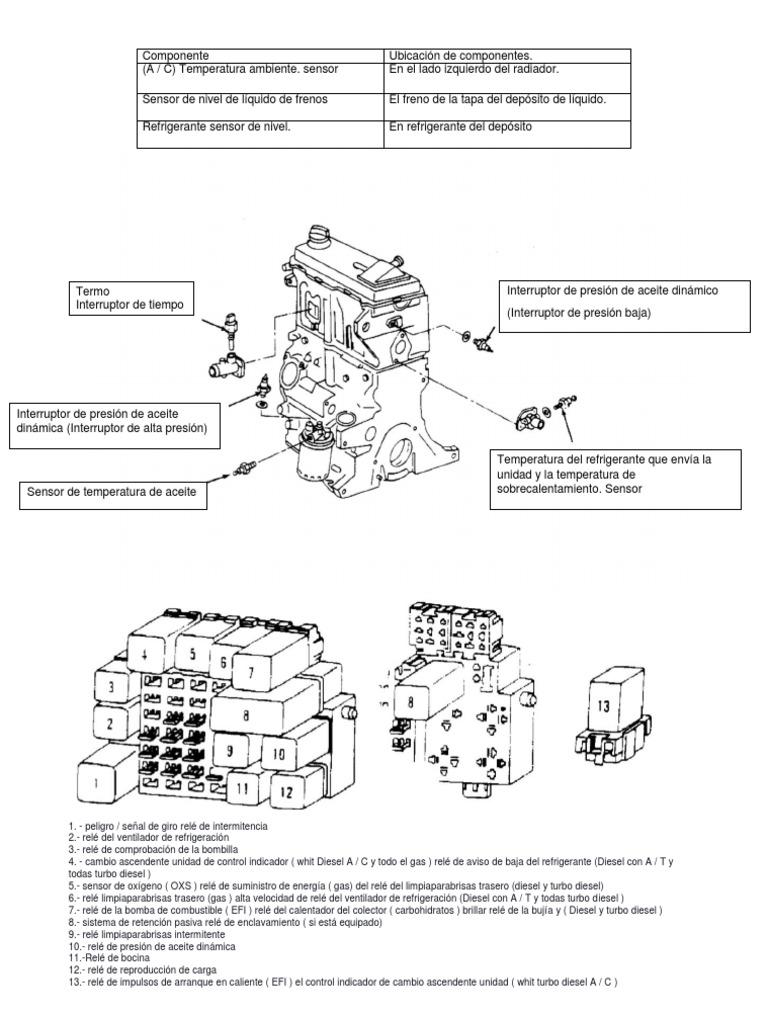 Diagrama De Fusileria Jetta