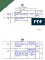 WQA 38 - Corrective Action Register_PT