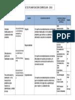 Matriz de Planificacion Curricular-2016 (1)