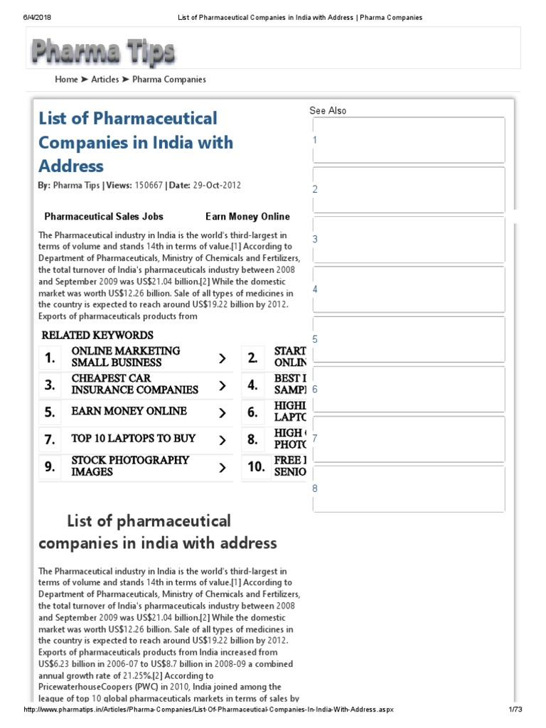 List of Pharmaceutical Companies in India With Address _