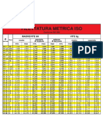 Filettatura Metrica ISO