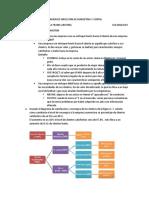 Examen de Direccion de Marketing y Ventas