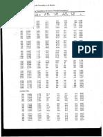 Scanner_propriedades_dos_fluidos.pdf
