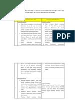 Perbedaan Permenkes Ri Nomor 35 Tahun 2014 Dan Permenkes Ri Nomor 73 Tahun 2016