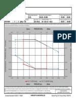 Performance Envelope 212AWS70400-B 1