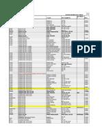 f - 61 Listado de Mezclas y Pesos