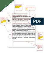 Modelo de Ficha Sincretica - Met