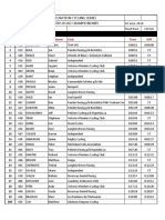 2018 Canadian masters national road championships road race results