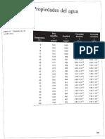 Tablas Mecanica de Fluidos.pdf