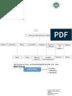 Niveles de Organización de La Materia,Tufiño,P,D1,ByF