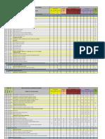 I-Anexo 001-Reglamento PDU-Indice de Usos Piura.pdf