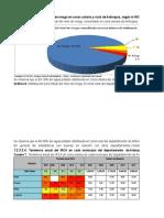 Informe Nacional Calidad Agua 2007 2011-55-65
