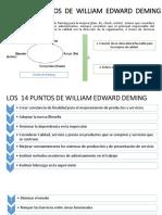 3.Los 14 Puntos de William Edward Deming