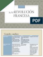 La Revolución Francesa Grandes Cambios