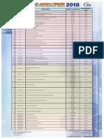 Katalog Kursus Ilps 2018