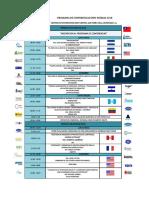 Programa de Conferencias - Expo Energia 2018